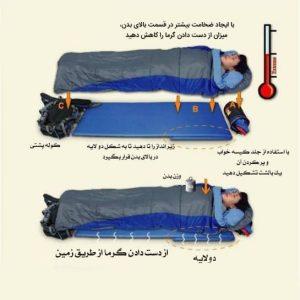 کاربرد زیر انداز فومی کیسه خواب